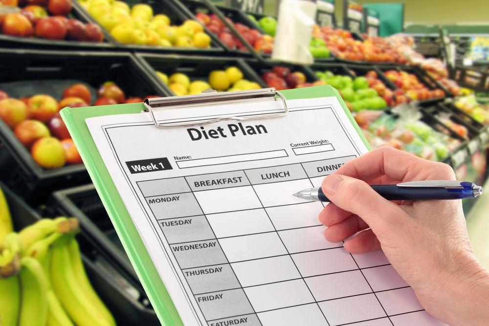 Ernährungsplan